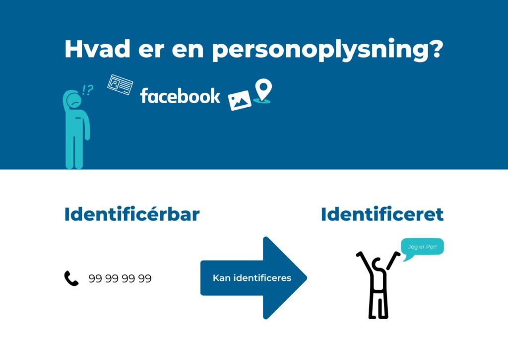 Hvad er personoplysninger (1)